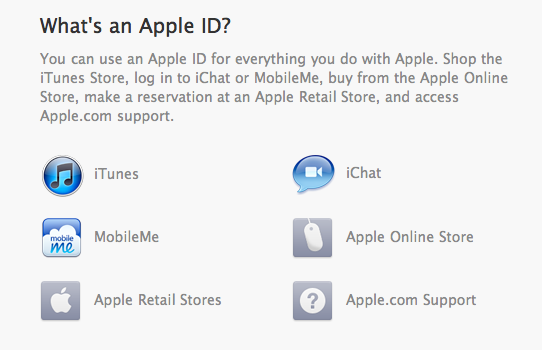 apple-id